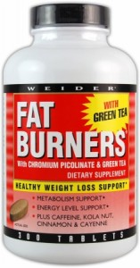 What Are The Best Fat Burners On The Market